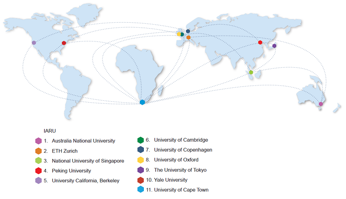 International research partnerships | University of Cape Town